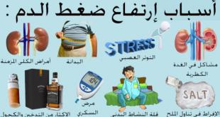 صورة ما هو علاج ارتفاع الضغط , بعض الحلول للتخلص من ضغط الدم المرتفع