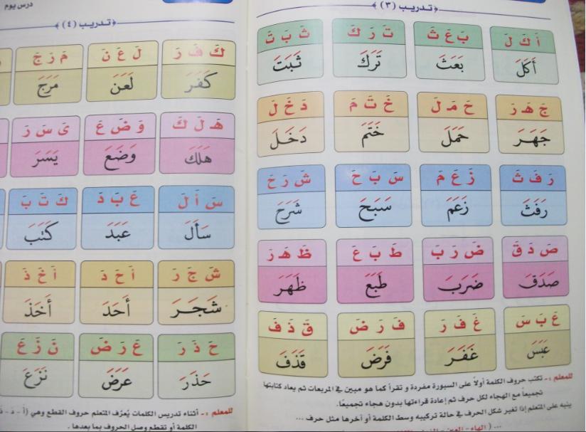 صورة تعليم الاطفال القراءة والكتابة بالصور , اسهل طرق لتعليم الاطفال