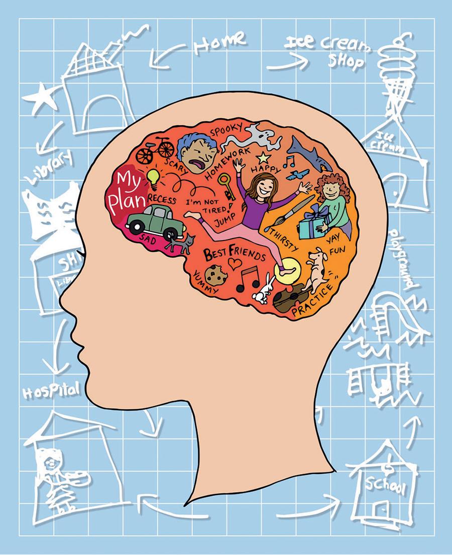 صورة هل الادراك عملية عقلية ام حسية , مامعني الادارك عموما ؟