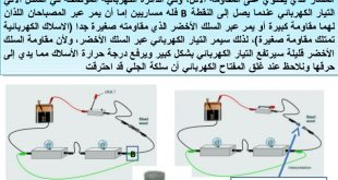 صورة بحث حول الدارة الكهربائية , كل مالا تعرفه عن الدائره الكهربيه