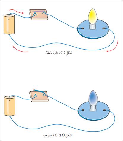 صور بحث حول الدارة الكهربائية , كل مالا تعرفه عن الدائره الكهربيه