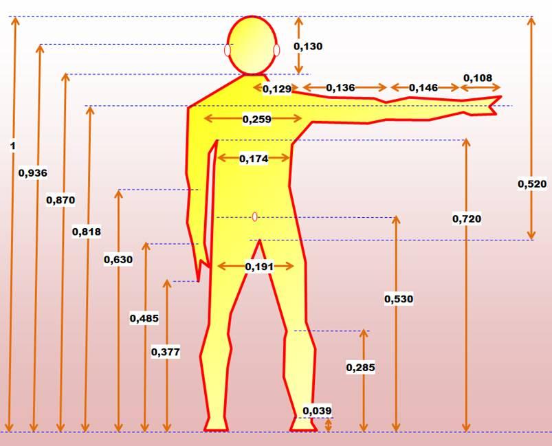 صورة ماهو الطول المناسب للرجل , اكثر الشباب جاذبيه للنساء