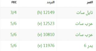 صور تردد قناة السعودية , تردد قنوات السعوديه الرياضيه