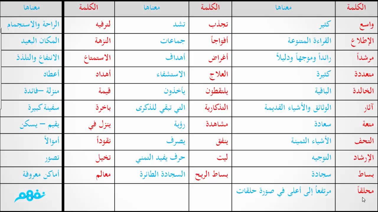 قاموس معاني اللغة العربية الفصحى