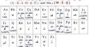 تعلم التركية من البداية , حروف اللغة التركية